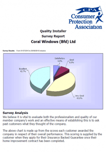 cpa-survey