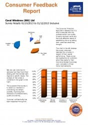 Coral Windows CPA report 4th Qtr 2013